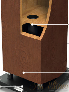 Tannoy Revolution XT Double Cavite Son Ultime